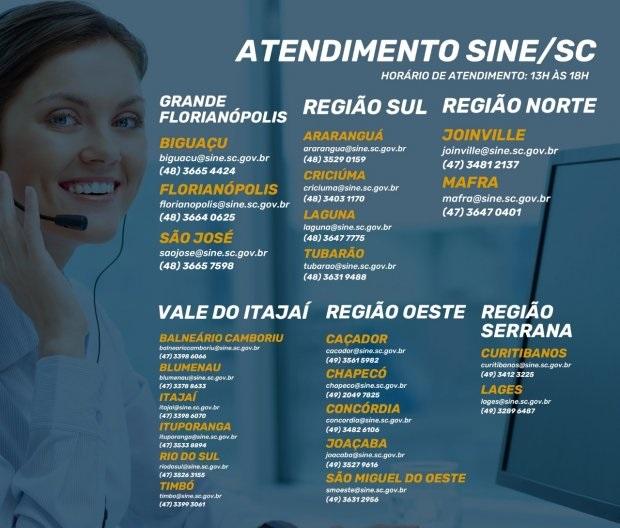 Sine disponibiliza mais de 3,7 mil vagas de emprego em Santa Catarina