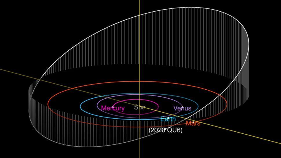 Astrônomo amador descobre um grande asteróide que voou pela Terra esta semana